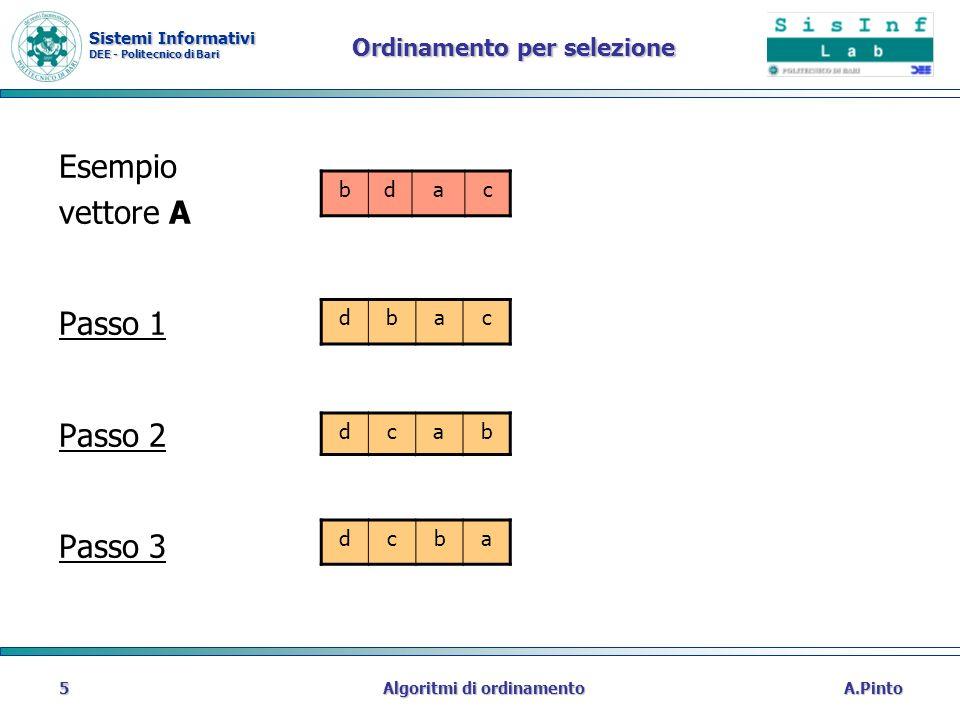 Sistemi Informativi DEE - Politecnico di Bari A.PintoAlgoritmi di ordinamento5 Ordinamento per selezione Esempio vettore A Passo 1 Passo 2 Passo 3 dcb