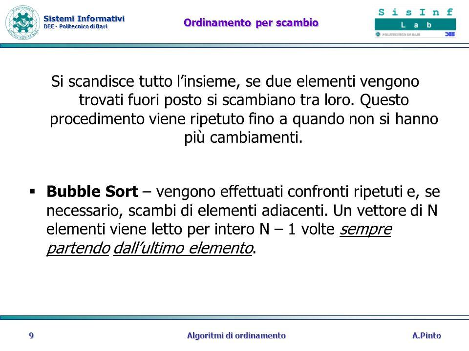 Sistemi Informativi DEE - Politecnico di Bari A.PintoAlgoritmi di ordinamento9 Ordinamento per scambio Si scandisce tutto linsieme, se due elementi ve