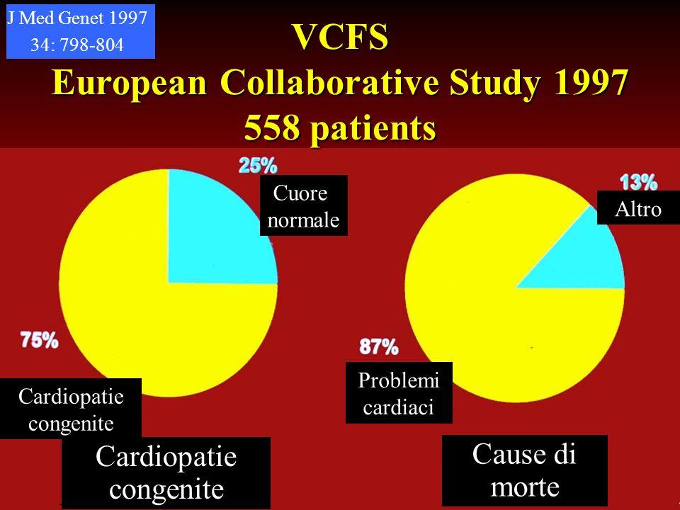 J Med Genet 1997 34: 798-804VCFS European Collaborative Study 1997 558 patients Cuore normale Cardiopatie congenite Problemi cardiaci Altro Cause di m