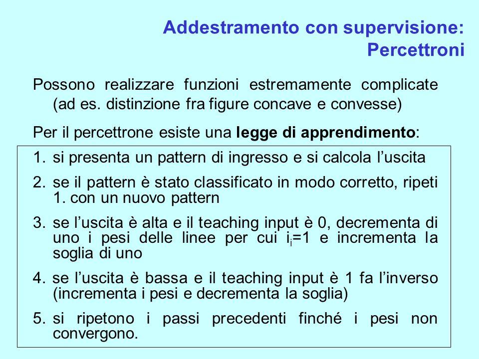 Addestramento con supervisione: Percettroni Possono realizzare funzioni estremamente complicate (ad es. distinzione fra figure concave e convesse) Per