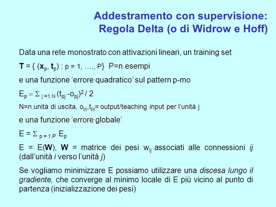 Addestramento con supervisione: Regola Delta (o di Widrow e Hoff) Data una rete monostrato con attivazioni lineari, un training set P=n.esempi T = { (