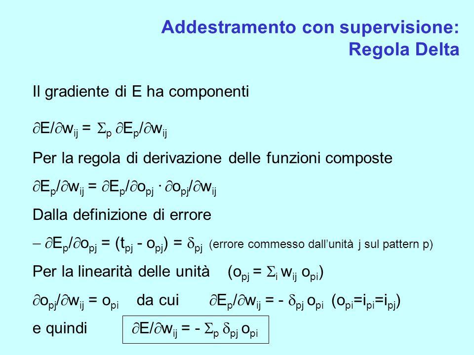 Addestramento con supervisione: Regola Delta Il gradiente di E ha componenti p E/ w ij = p E p / w ij Per la regola di derivazione delle funzioni comp