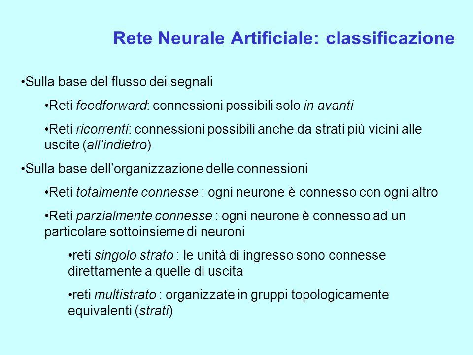 Rete Neurale Artificiale: classificazione Sulla base del flusso dei segnali Reti feedforward: connessioni possibili solo in avanti Reti ricorrenti: co