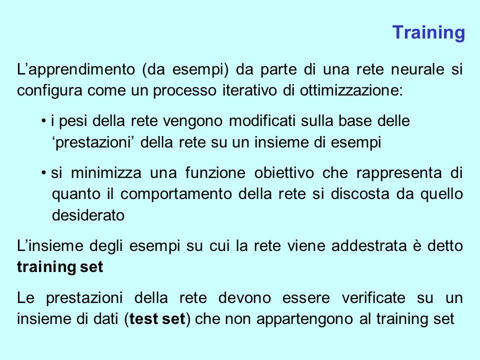Training Lapprendimento (da esempi) da parte di una rete neurale si configura come un processo iterativo di ottimizzazione: i pesi della rete vengono