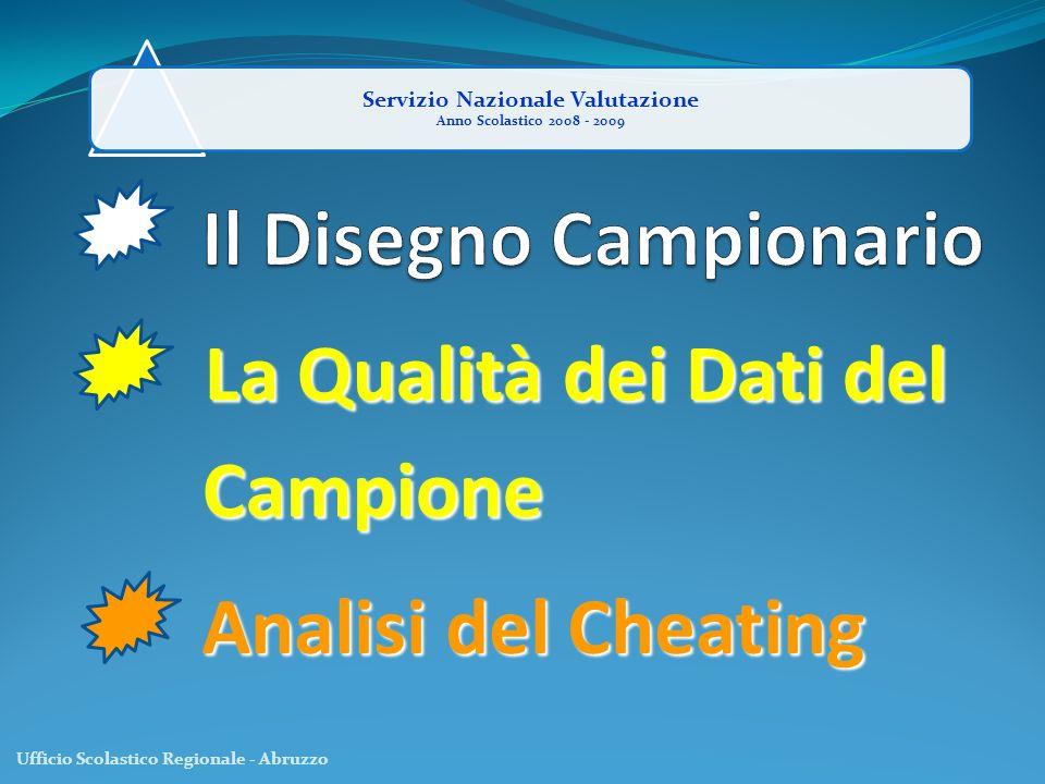 SNV Classe Seconda Scuola Primaria Anno Scolastico 2008 - 2009 Indici di Cheating nelle diverse Regioni: ITALIANO Ufficio Scolastico Regionale - Abruzzo 22