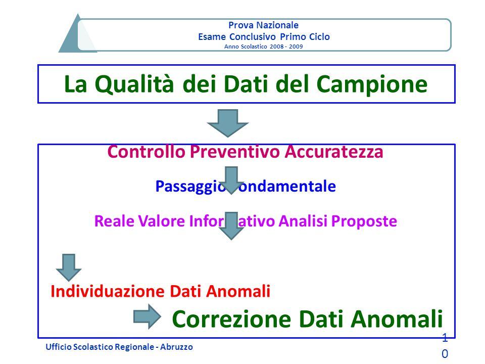 Prova Nazionale Esame Conclusivo Primo Ciclo Anno Scolastico 2008 - 2009 La Qualità dei Dati del Campione Ufficio Scolastico Regionale - Abruzzo10 Con