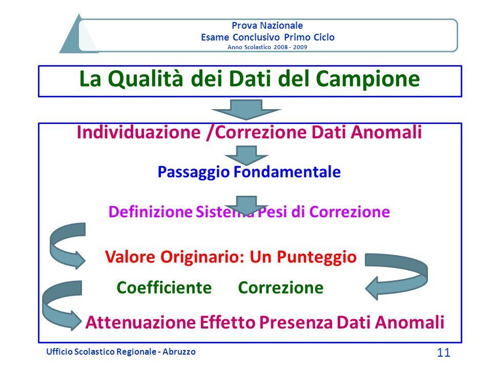 Prova Nazionale Esame Conclusivo Primo Ciclo Anno Scolastico 2008 - 2009 La Qualità dei Dati del Campione Ufficio Scolastico Regionale - Abruzzo 11 In