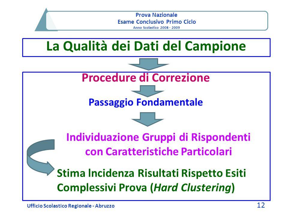 Prova Nazionale Esame Conclusivo Primo Ciclo Anno Scolastico 2008 - 2009 La Qualità dei Dati del Campione Ufficio Scolastico Regionale - Abruzzo 12 Pr