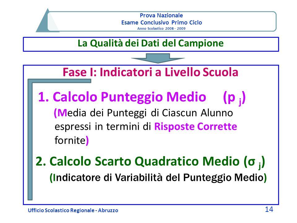 Prova Nazionale Esame Conclusivo Primo Ciclo Anno Scolastico 2008 - 2009 La Qualità dei Dati del Campione Ufficio Scolastico Regionale - Abruzzo 14 Fa