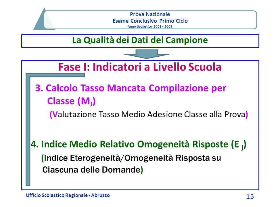 Prova Nazionale Esame Conclusivo Primo Ciclo Anno Scolastico 2008 - 2009 La Qualità dei Dati del Campione Ufficio Scolastico Regionale - Abruzzo 15 Fa