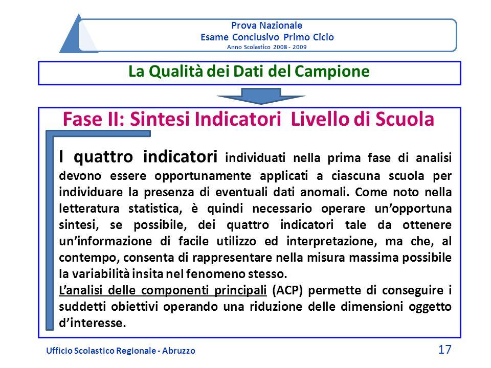 Prova Nazionale Esame Conclusivo Primo Ciclo Anno Scolastico 2008 - 2009 La Qualità dei Dati del Campione Ufficio Scolastico Regionale - Abruzzo 17 Fa