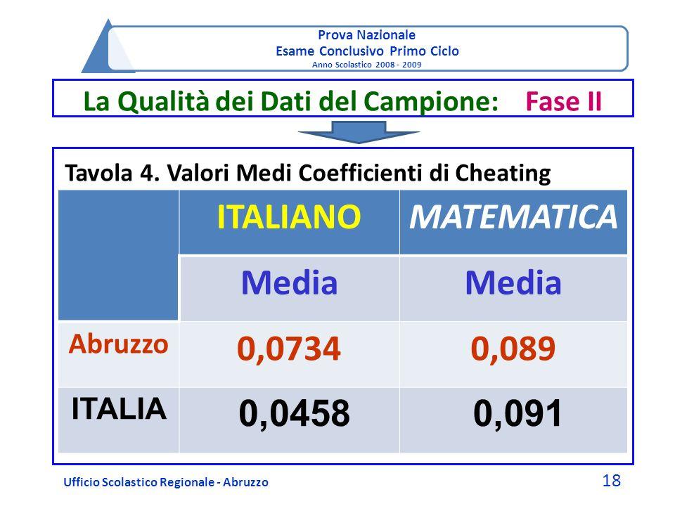 Prova Nazionale Esame Conclusivo Primo Ciclo Anno Scolastico 2008 - 2009 La Qualità dei Dati del Campione: Fase II Ufficio Scolastico Regionale - Abru