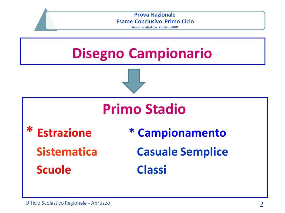 Prova Nazionale Esame Conclusivo Primo Ciclo Anno Scolastico 2008 - 2009 Disegno Campionario Ufficio Scolastico Regionale - Abruzzo 2 Primo Stadio * E