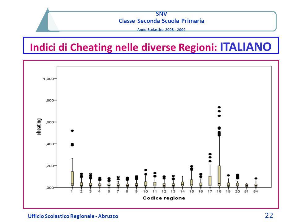SNV Classe Seconda Scuola Primaria Anno Scolastico 2008 - 2009 Indici di Cheating nelle diverse Regioni: ITALIANO Ufficio Scolastico Regionale - Abruz