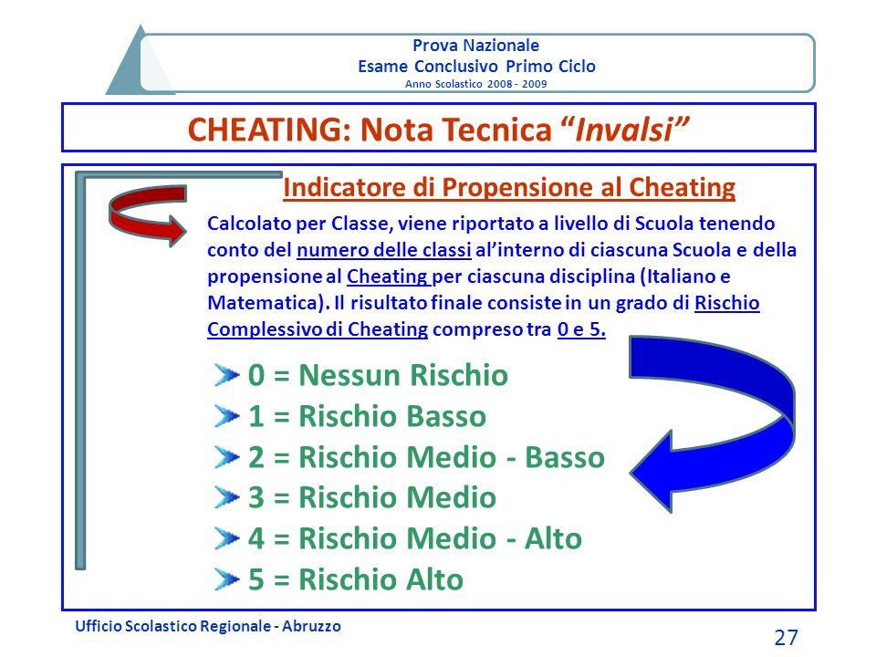 Prova Nazionale Esame Conclusivo Primo Ciclo Anno Scolastico 2008 - 2009 CHEATING: Nota Tecnica Invalsi Ufficio Scolastico Regionale - Abruzzo 27 Indi