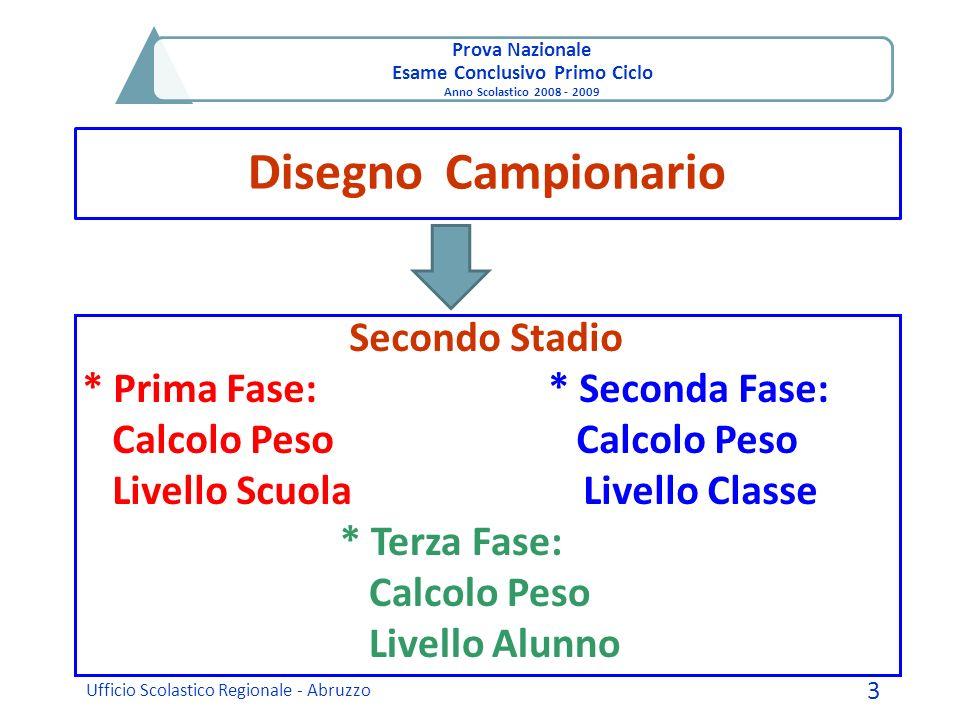 Prova Nazionale Esame Conclusivo Primo Ciclo Anno Scolastico 2008 - 2009 La Qualità dei Dati del Campione Ufficio Scolastico Regionale - Abruzzo 14 Fase I: Indicatori a Livello Scuola 2.