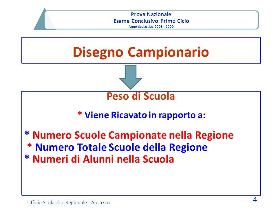 Prova Nazionale Esame Conclusivo Primo Ciclo Anno Scolastico 2008 - 2009 Disegno Campionario Ufficio Scolastico Regionale - Abruzzo 4 Peso di Scuola *
