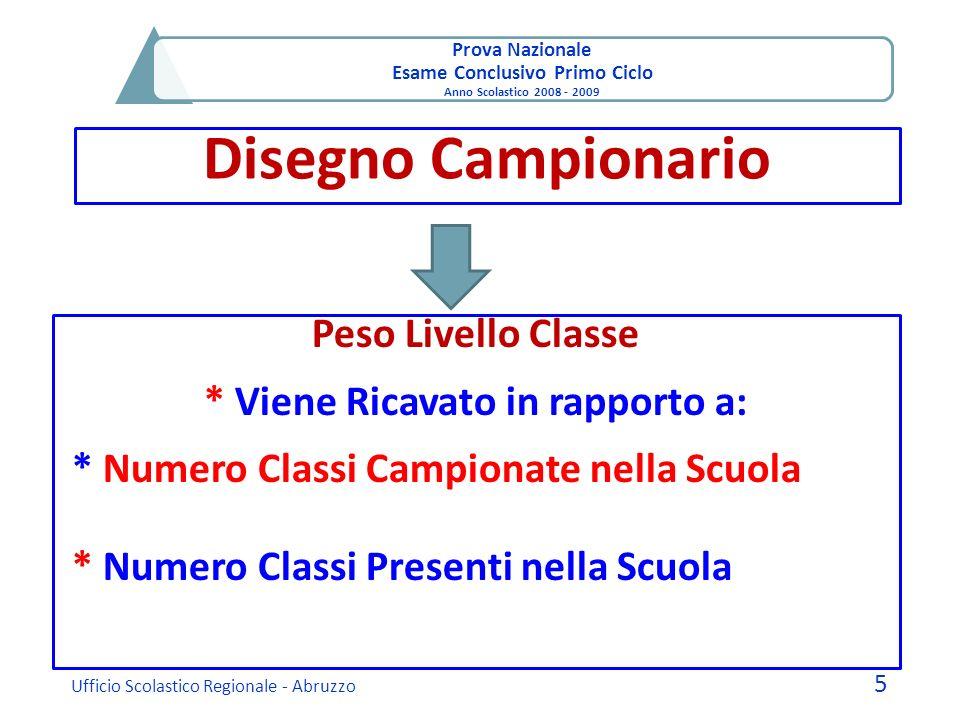 Prova Nazionale Esame Conclusivo Primo Ciclo Anno Scolastico 2008 - 2009 Disegno Campionario Ufficio Scolastico Regionale - Abruzzo 5 Peso Livello Cla
