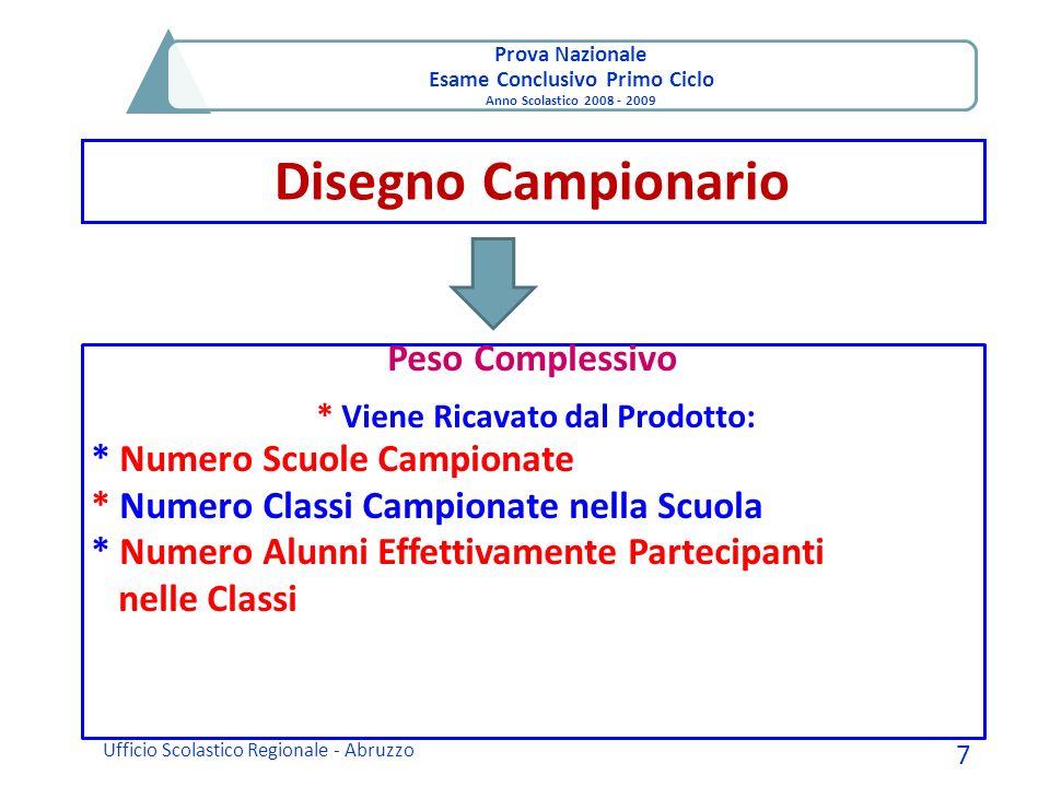 Prova Nazionale Esame Conclusivo Primo Ciclo Anno Scolastico 2008 - 2009 La Qualità dei Dati del Campione: Fase II Ufficio Scolastico Regionale - Abruzzo 18 ITALIANOMATEMATICA Media Abruzzo 0,07340,089 ITALIA 0,0458 0,091 Tavola 4.