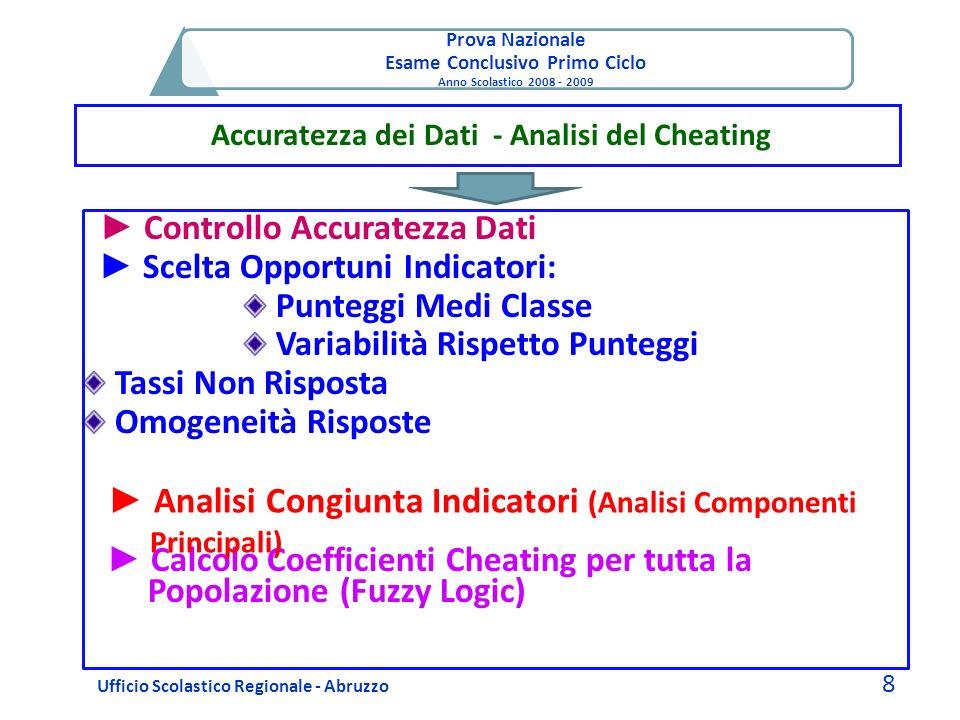 Prova Nazionale Esame Conclusivo Primo Ciclo Anno Scolastico 2008 - 2009 Indici di Cheating nelle diverse Regioni: ITALIANO Ufficio Scolastico Regionale - Abruzzo 19