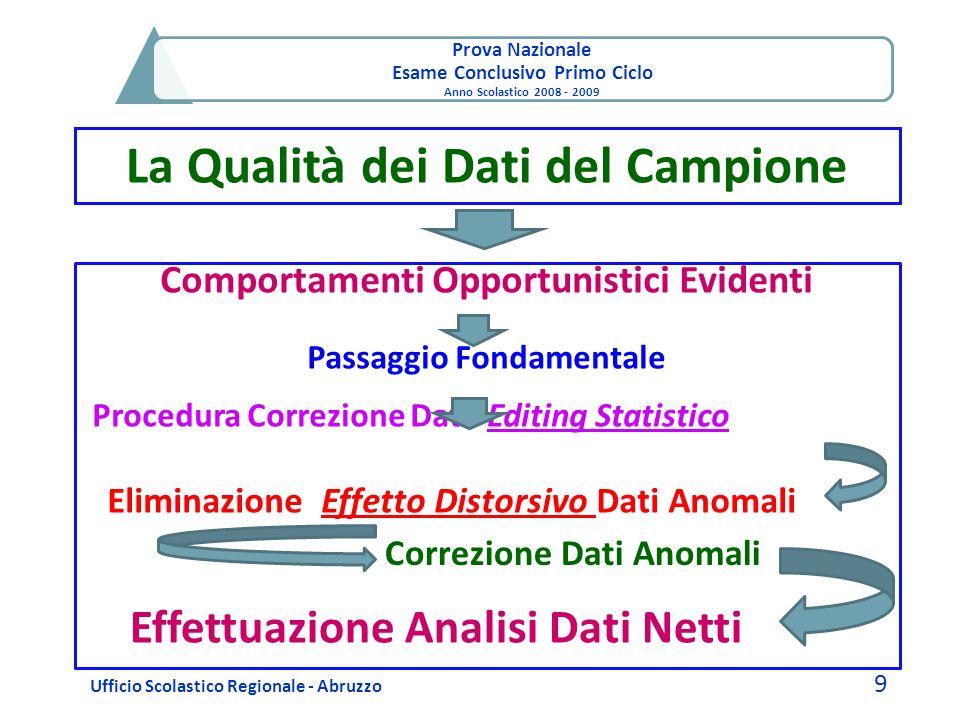 Prova Nazionale Esame Conclusivo Primo Ciclo Anno Scolastico 2008 - 2009 La Qualità dei Dati del Campione Ufficio Scolastico Regionale - Abruzzo 9 Com