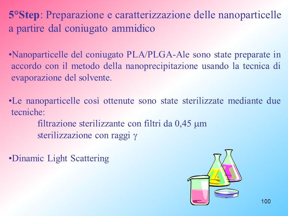 100 5°Step: Preparazione e caratterizzazione delle nanoparticelle a partire dal coniugato ammidico Nanoparticelle del coniugato PLA/PLGA-Ale sono state preparate in accordo con il metodo della nanoprecipitazione usando la tecnica di evaporazione del solvente.