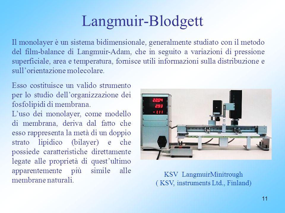 Langmuir-Blodgett 11 KSV LangmuirMinitrough ( KSV, instruments Ltd., Finland) Il monolayer è un sistema bidimensionale, generalmente studiato con il metodo del film-balance di Langmuir-Adam, che in seguito a variazioni di pressione superficiale, area e temperatura, fornisce utili informazioni sulla distribuzione e sullorientazione molecolare.
