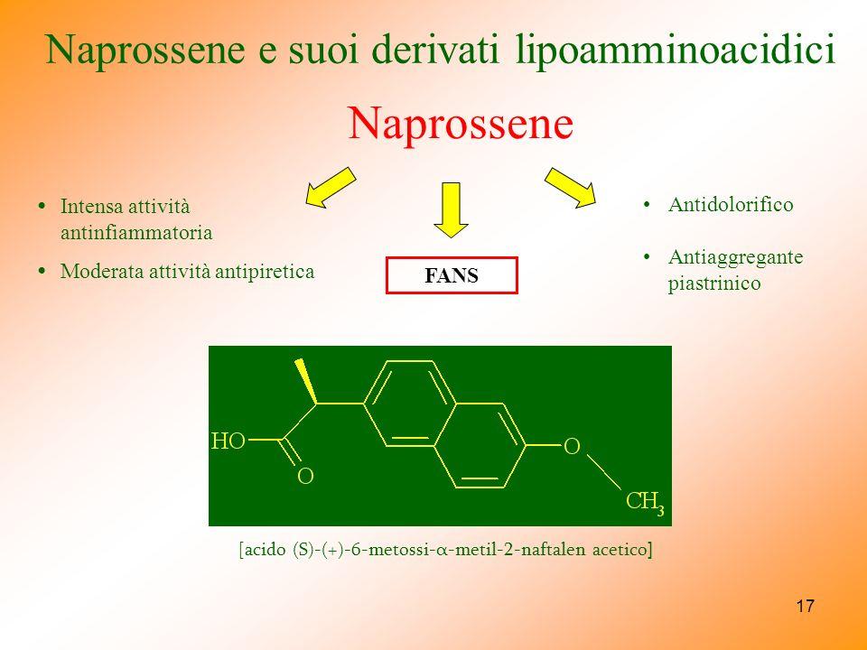 Naprossene e suoi derivati lipoamminoacidici 17 Naprossene [acido (S)-(+)-6-metossi-α-metil-2-naftalen acetico ] FANS Intensa attività antinfiammatoria Moderata attività antipiretica Antidolorifico Antiaggregante piastrinico