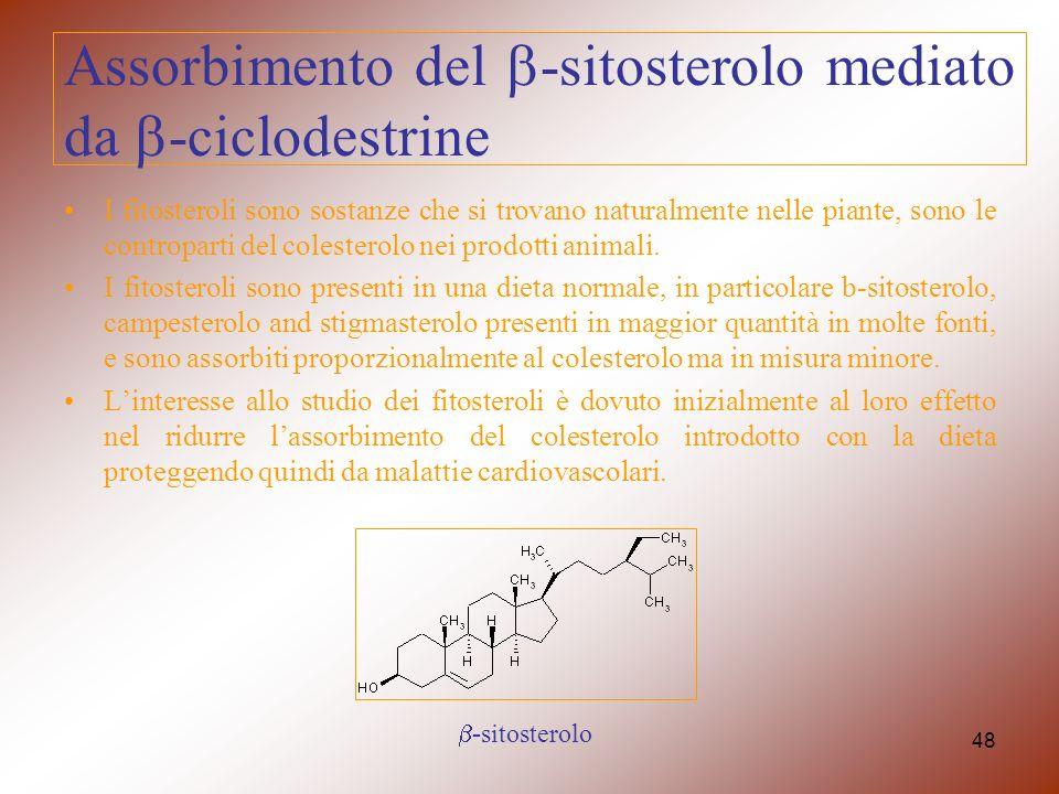 Assorbimento del -sitosterolo mediato da -ciclodestrine I fitosteroli sono sostanze che si trovano naturalmente nelle piante, sono le controparti del colesterolo nei prodotti animali.