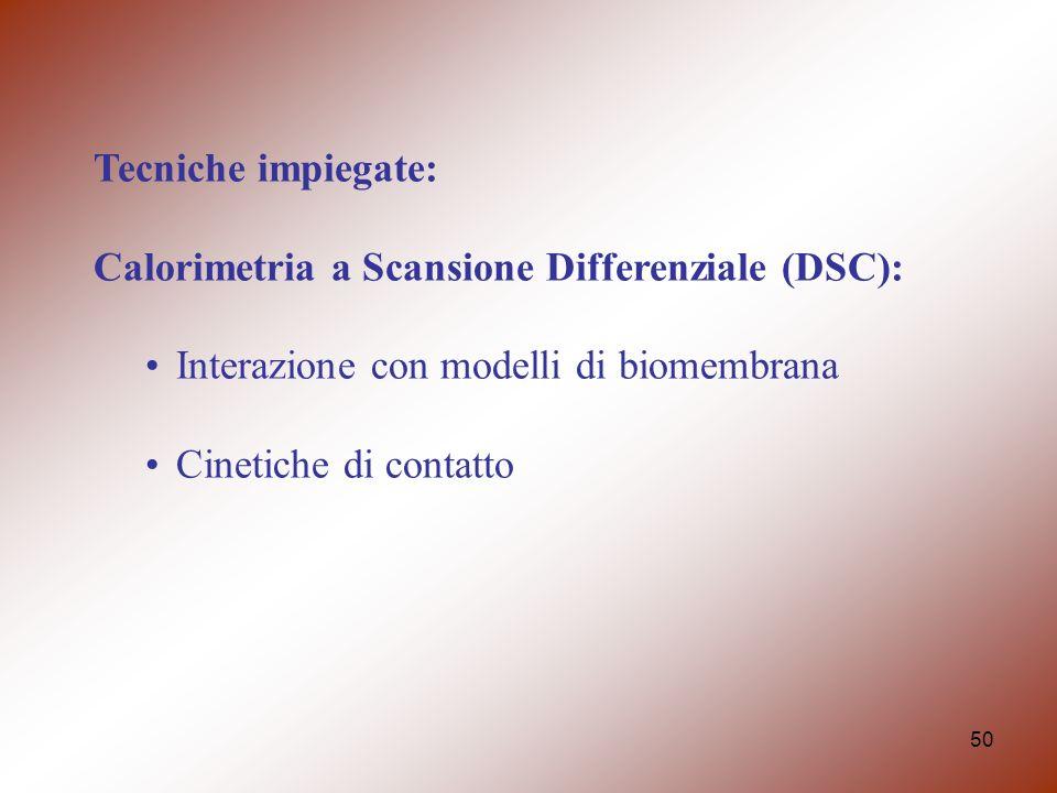 50 Tecniche impiegate: Calorimetria a Scansione Differenziale (DSC): Interazione con modelli di biomembrana Cinetiche di contatto
