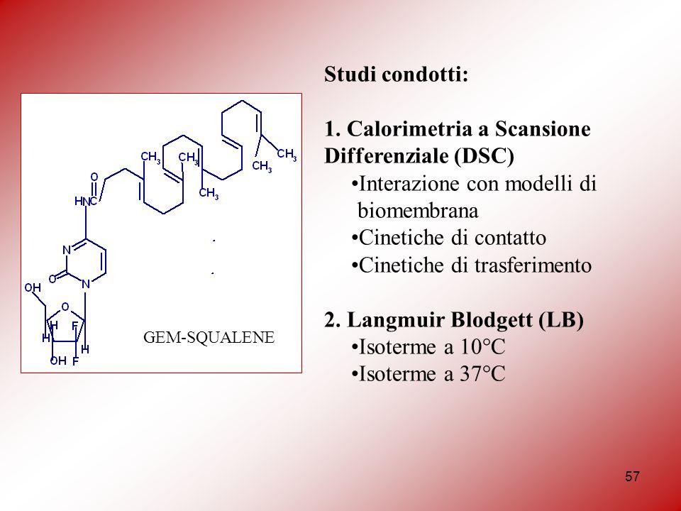 57 GEM-SQUALENE Studi condotti: 1. Calorimetria a Scansione Differenziale (DSC) Interazione con modelli di biomembrana Cinetiche di contatto Cinetiche