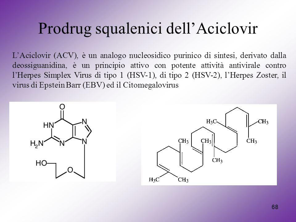 Prodrug squalenici dellAciclovir 68 LAciclovir (ACV), è un analogo nucleosidico purinico di sintesi, derivato dalla deossiguanidina, è un principio attivo con potente attività antivirale contro lHerpes Simplex Virus di tipo 1 (HSV-1), di tipo 2 (HSV-2), lHerpes Zoster, il virus di Epstein Barr (EBV) ed il Citomegalovirus