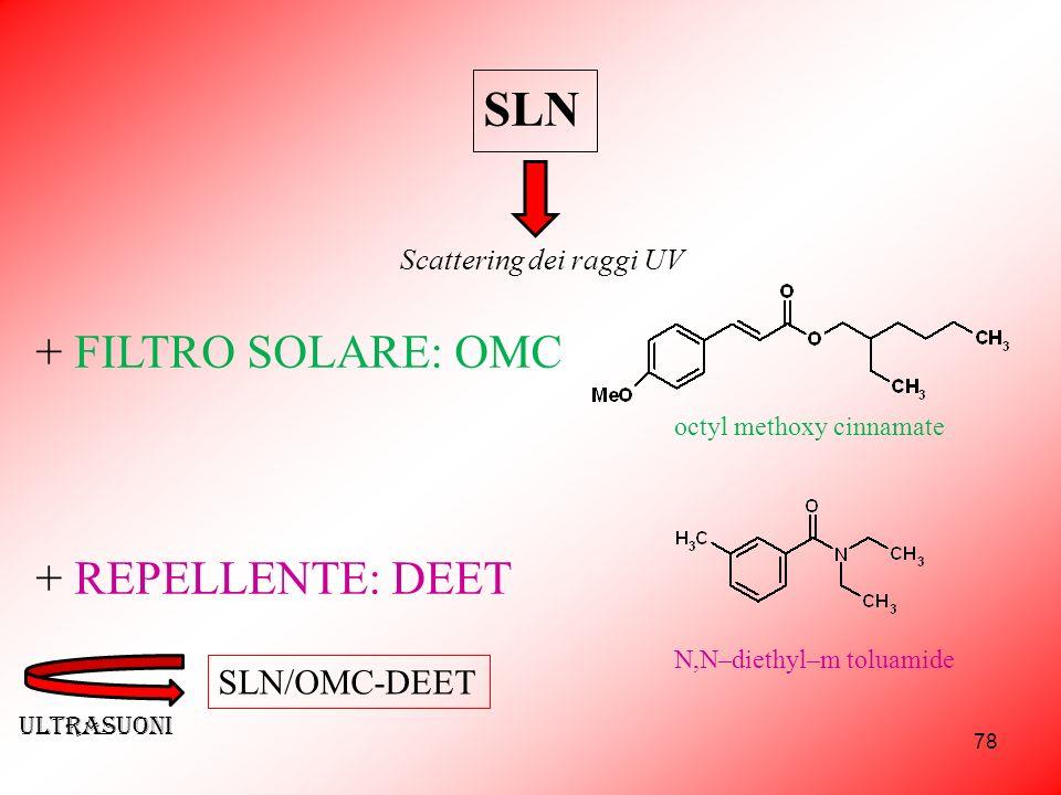 78 SLN Scattering dei raggi UV + FILTRO SOLARE: OMC + REPELLENTE: DEET octyl methoxy cinnamate N,N–diethyl–m toluamide SLN/OMC-DEET ultrasuoni