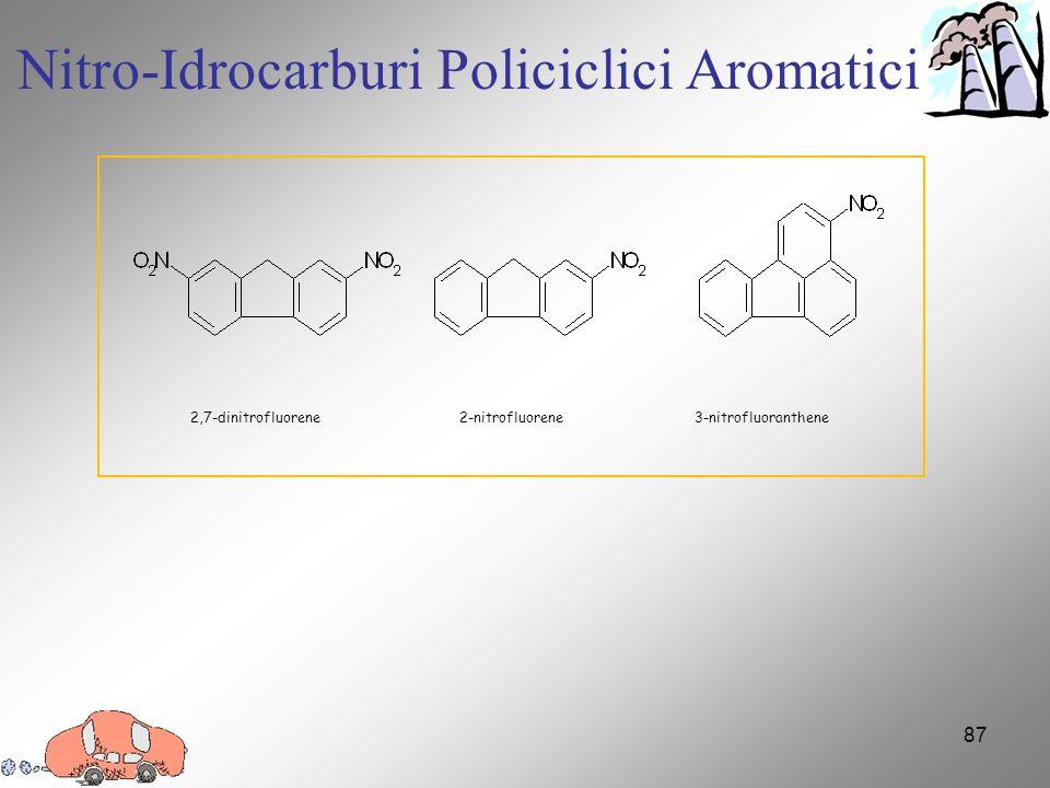 87 Nitro-Idrocarburi Policiclici Aromatici 3-nitrofluoranthene2-nitrofluorene2,7-dinitrofluorene