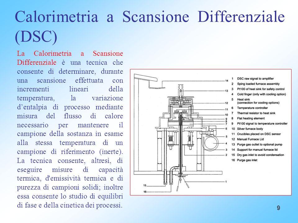 9 Calorimetria a Scansione Differenziale (DSC) La Calorimetria a Scansione Differenziale è una tecnica che consente di determinare, durante una scansi