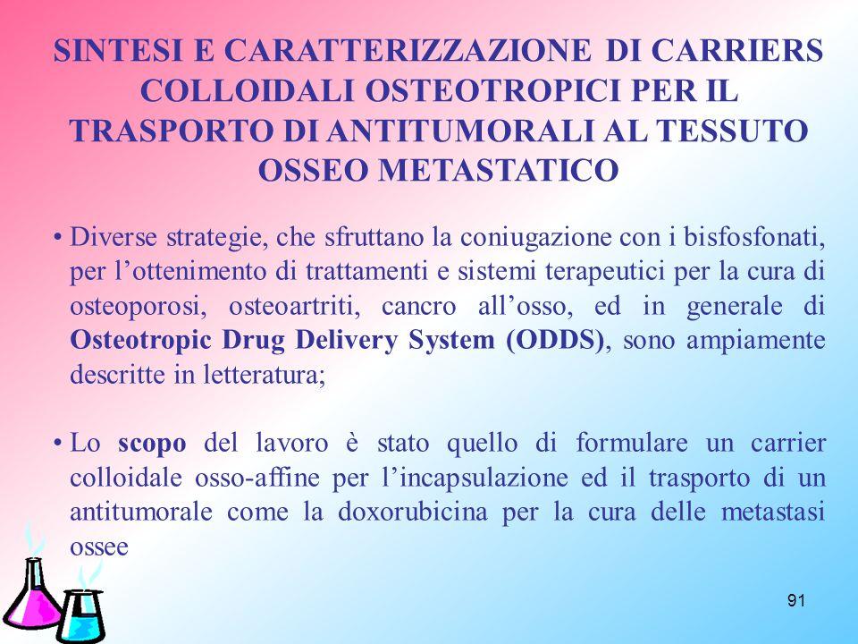 91 Diverse strategie, che sfruttano la coniugazione con i bisfosfonati, per lottenimento di trattamenti e sistemi terapeutici per la cura di osteoporosi, osteoartriti, cancro allosso, ed in generale di Osteotropic Drug Delivery System (ODDS), sono ampiamente descritte in letteratura; Lo scopo del lavoro è stato quello di formulare un carrier colloidale osso-affine per lincapsulazione ed il trasporto di un antitumorale come la doxorubicina per la cura delle metastasi ossee SINTESI E CARATTERIZZAZIONE DI CARRIERS COLLOIDALI OSTEOTROPICI PER IL TRASPORTO DI ANTITUMORALI AL TESSUTO OSSEO METASTATICO