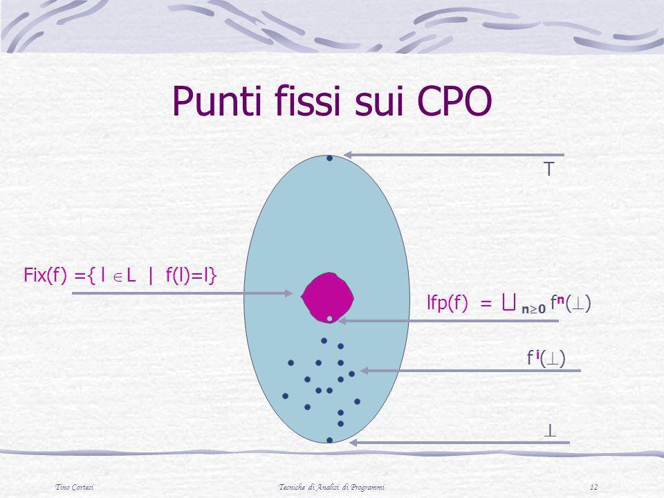 Tino CortesiTecniche di Analisi di Programmi 12 Punti fissi sui CPO Fix(f) ={ l L   f(l)=l} lfp(f) = n 0 f n ( ) T f i ( )