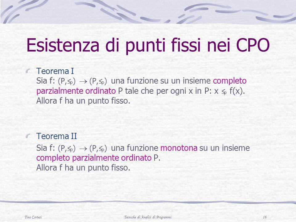 Tino CortesiTecniche di Analisi di Programmi 16 Esistenza di punti fissi nei CPO Teorema I Sia f: (P, P ) (P, P ) una funzione su un insieme completo