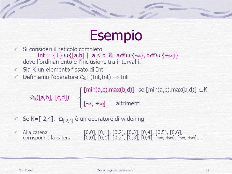 Tino CortesiTecniche di Analisi di Programmi 19 Esempio Si consideri il reticolo completo Int = { } {[a,b]   a b & a Z {- }, b Z {+ }} dove lordinamen