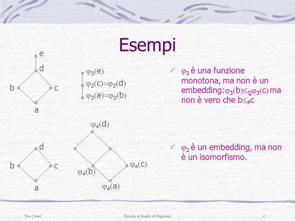 Tino CortesiTecniche di Analisi di Programmi 5 Catene Convergenti Ricordiamo che una sequenza (l n ) n N di elementi di L è una catena ascendente se n m l n l m Una sequenza (l n ) n N converge se e solo se n 0 N : n N : n 0 n l n 0 l n Un insieme parzialmente ordinato (L, ) soddisfa la condizione sulle catene ascendenti se e solo se ogni catena ascendente di L converge.