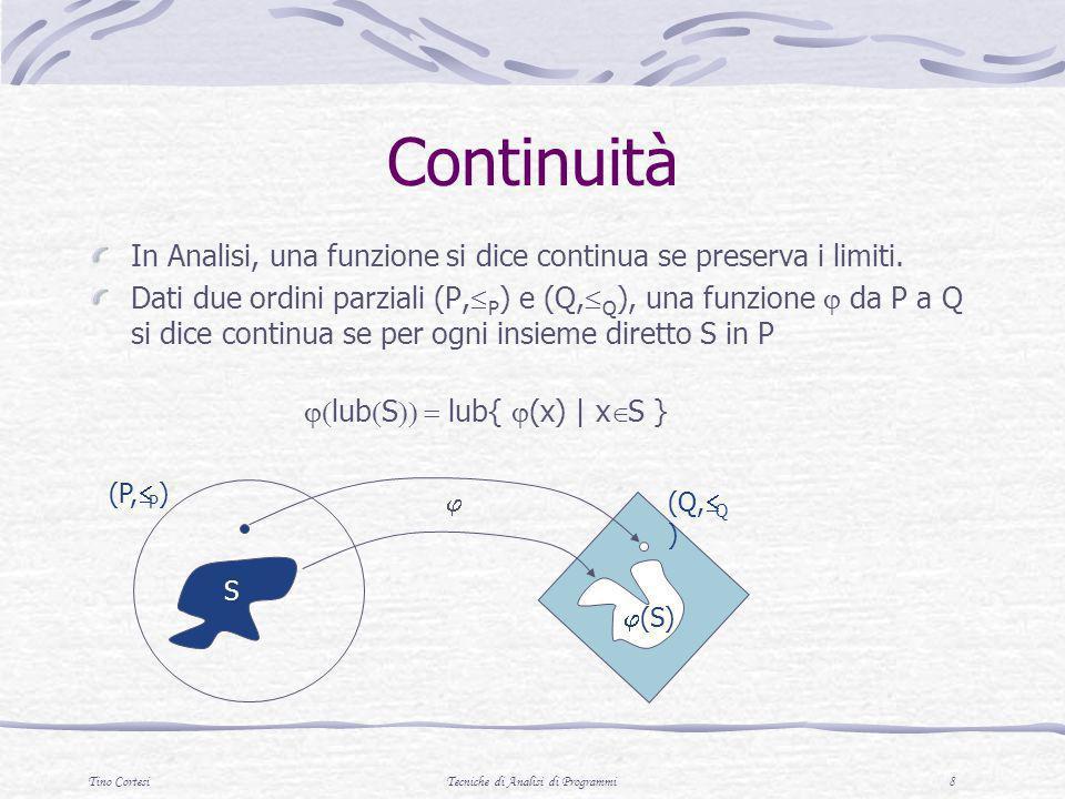 Tino CortesiTecniche di Analisi di Programmi 19 Esempio Si consideri il reticolo completo Int = { } {[a,b] | a b & a Z {- }, b Z {+ }} dove lordinamento è linclusione tra intervalli.
