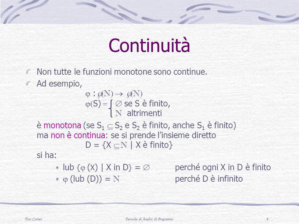 Tino CortesiTecniche di Analisi di Programmi 20 Esempio Si consideri il reticolo completo Int = { } {[a,b] | a b & a Z {- }, b Z {+ }} dove lordinamento è linclusione tra intervalli.