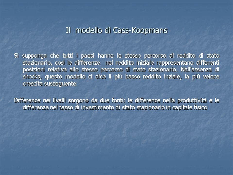 Il modello di Cass-Koopmans Si supponga che tutti i paesi hanno lo stesso percorso di reddito di stato stazionario, così le differenze nel reddito iniziale rappresentano differenti posizioni relative allo stesso percorso di stato stazionario.