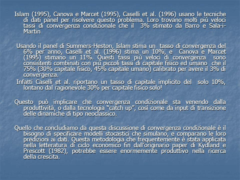 Islam (1995), Canova e Marcet (1995), Caselli et al.