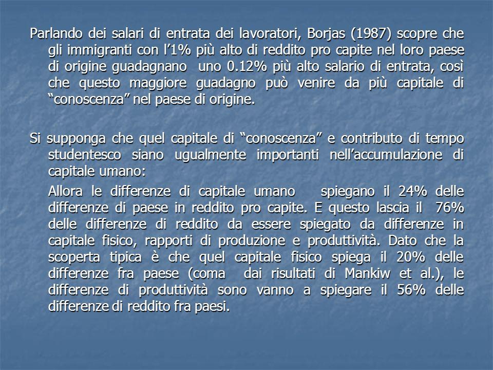 Parlando dei salari di entrata dei lavoratori, Borjas (1987) scopre che gli immigranti con l1% più alto di reddito pro capite nel loro paese di origine guadagnano uno 0.12% più alto salario di entrata, così che questo maggiore guadagno può venire da più capitale di conoscenza nel paese di origine.