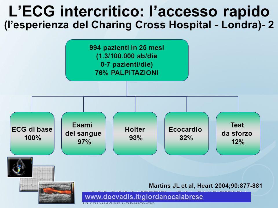 LECG intercritico: laccesso rapido (lesperienza del Charing Cross Hospital - Londra)- 2 994 pazienti in 25 mesi (1.3/100.000 ab/die 0-7 pazienti/die)