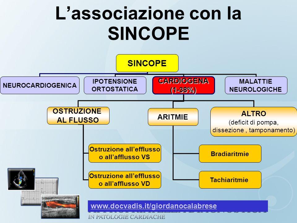 Lassociazione con la SINCOPE SINCOPE NEUROCARDIOGENICA IPOTENSIONE ORTOSTATICA CARDIOGENA (1-38%) MALATTIE NEUROLOGICHE OSTRUZIONE AL FLUSSO ARITMIE A