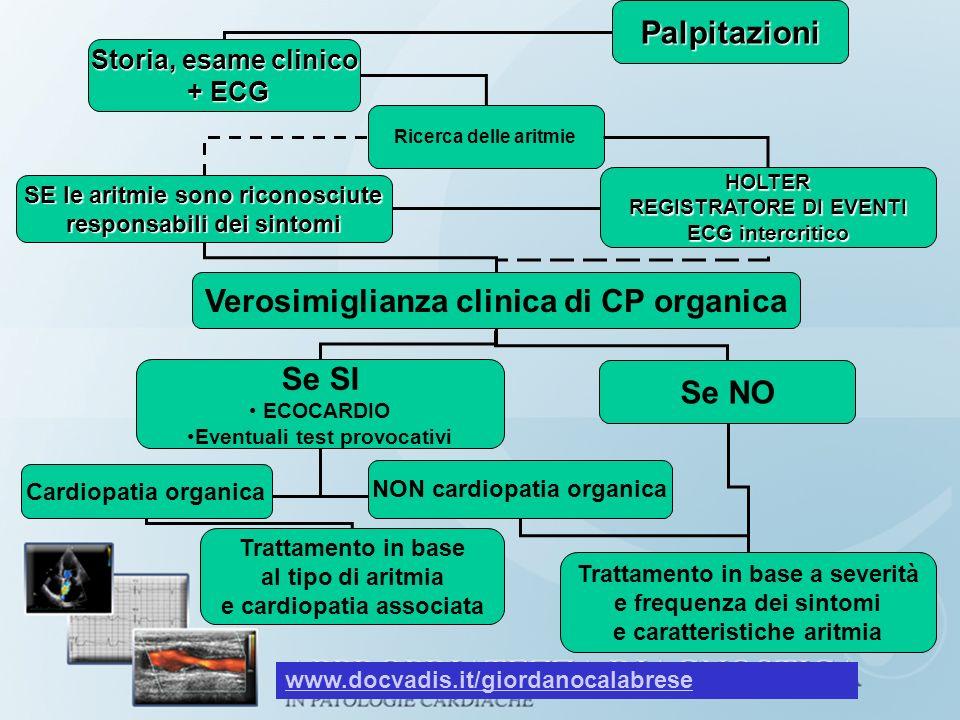 Palpitazioni Storia, esame clinico + ECG Ricerca delle aritmie Trattamento in base al tipo di aritmia e cardiopatia associata Se SI ECOCARDIO Eventual