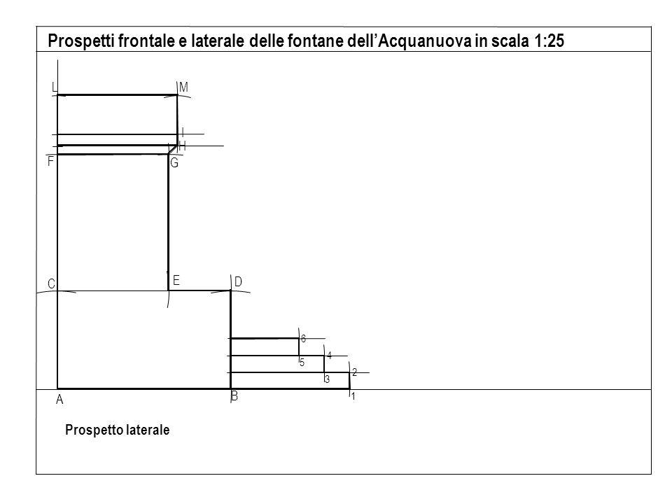 B A C D E F G H I L M 1 2 3 4 5 6 Prospetti frontale e laterale delle fontane dellAcquanuova in scala 1:25 Prospetto laterale
