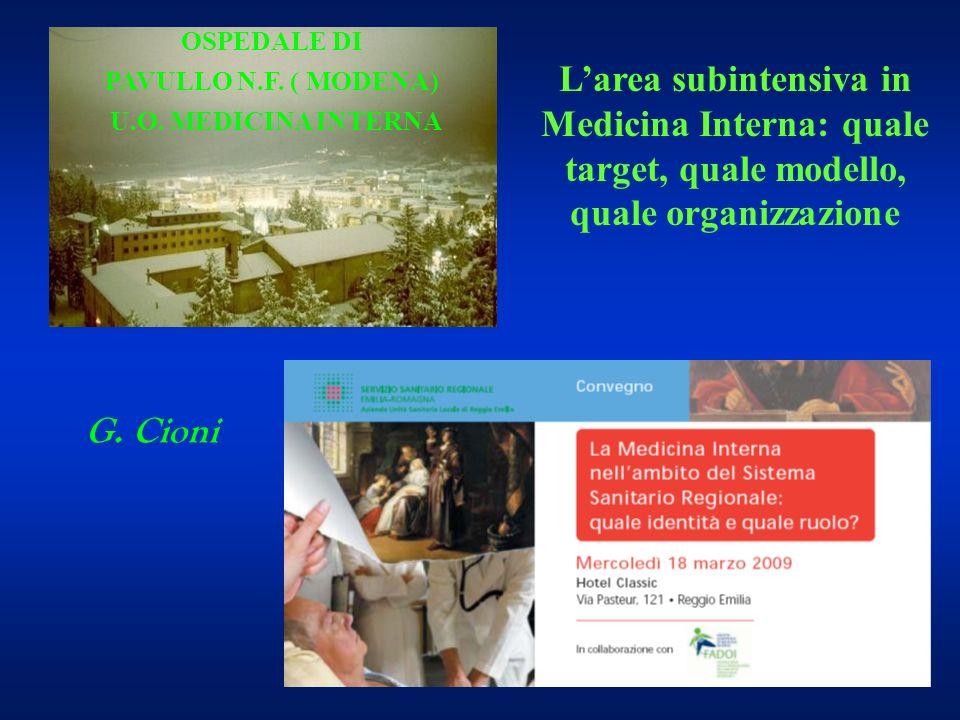 G. Cioni OSPEDALE DI PAVULLO N.F. ( MODENA) U.O. MEDICINA INTERNA Larea subintensiva in Medicina Interna: quale target, quale modello, quale organizza
